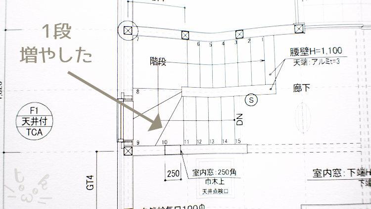 間取りの階段部分の説明