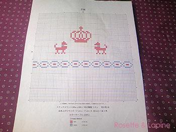 KG-Chartで作成した図案
